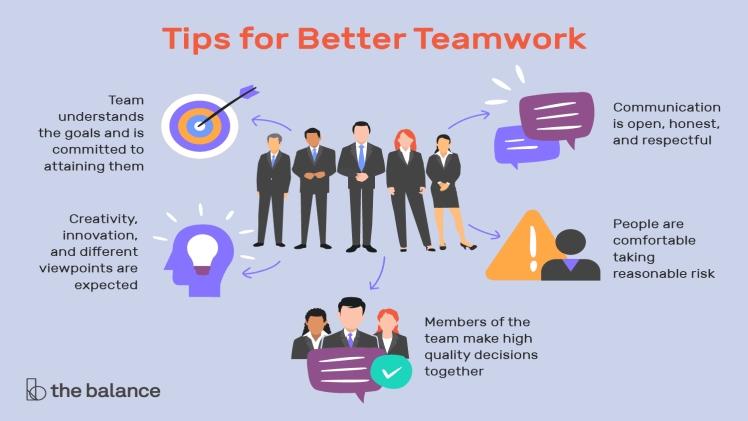 Top 10 methods in creating successful teamwork